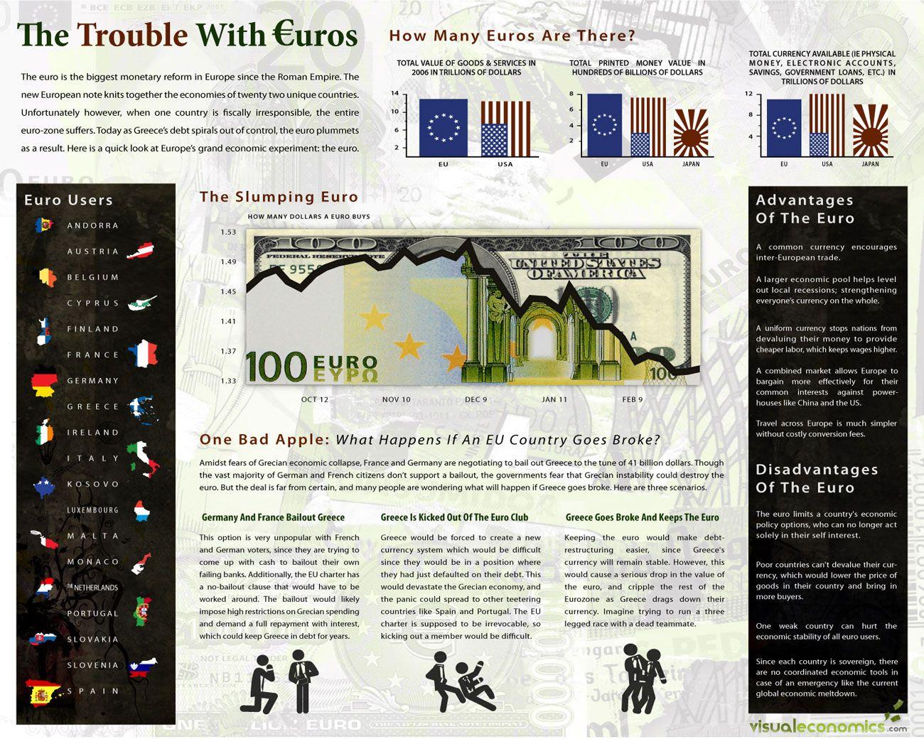 the troubled euro  europe u2019s grand economic experiment