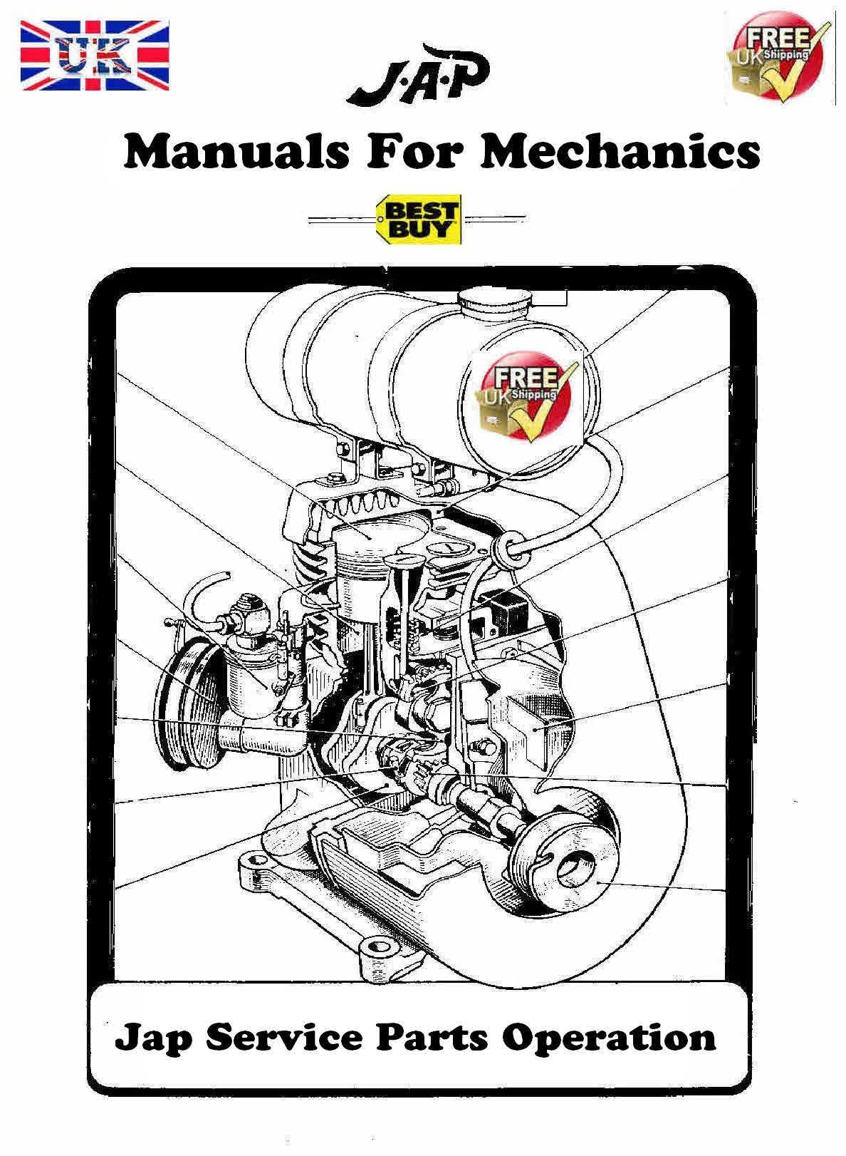 jap engine manuals for mechanics vintage auto manual covers rh pinterest com