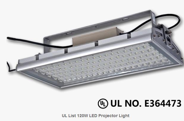 UL List 120W LED Projector Light Mechanical IP Rating IP65