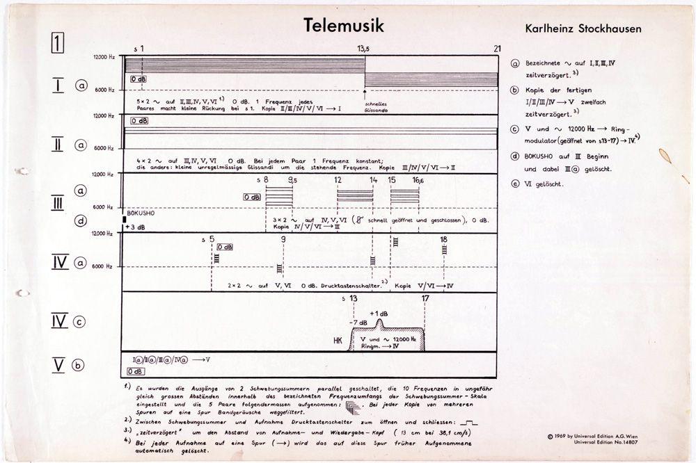 Bmt Telemusik Graphic Score Notations Music