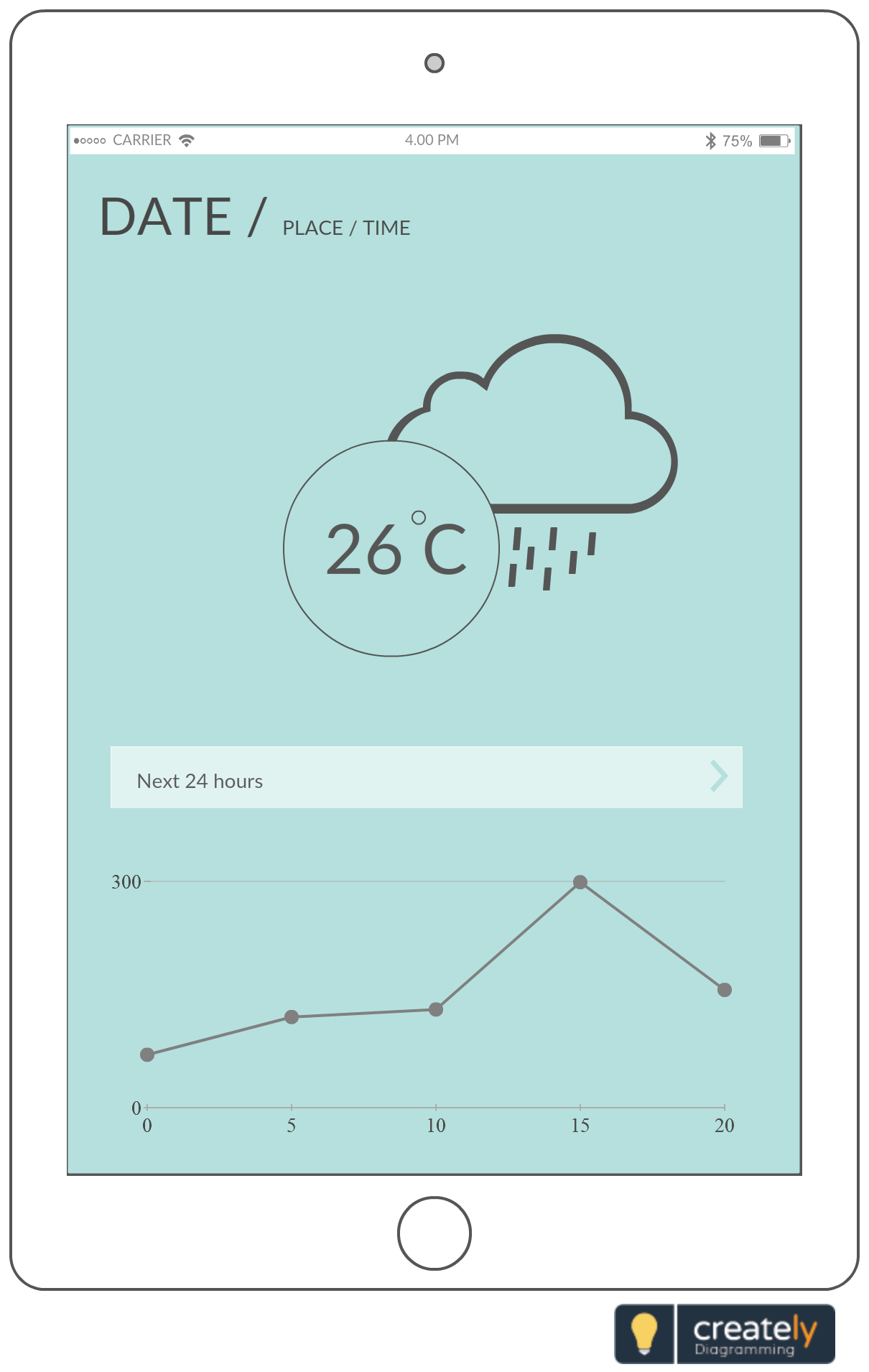 Weather app mockup for iPad. Design professional looking