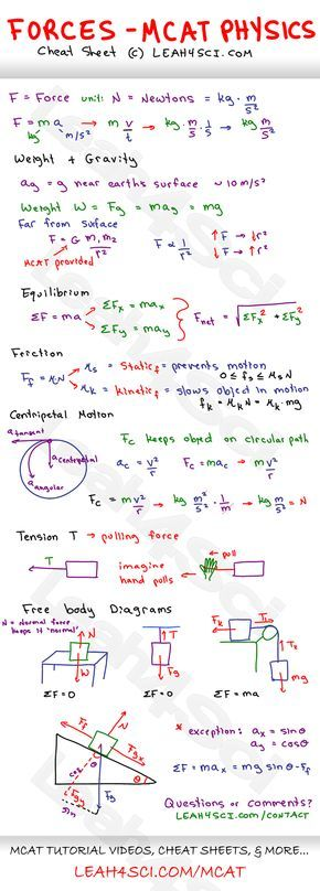 mcat forces study guide cheat sheet by 1069 2979 mechanical engineering pinterest. Black Bedroom Furniture Sets. Home Design Ideas