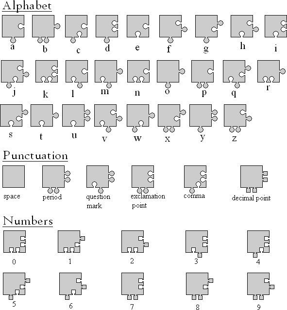Morse code puzzle Tattoo Inspiration Pinterest Morse code - sample morse code chart