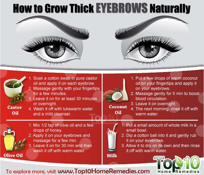 How To Grow Thick Eyebrows Naturally Page 2 Of 3 Bodyspiration
