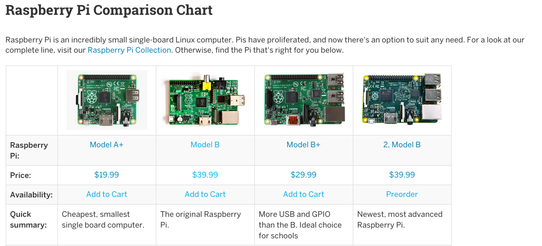 Which board is right for you? Use Maker Shed's handy comparison ...