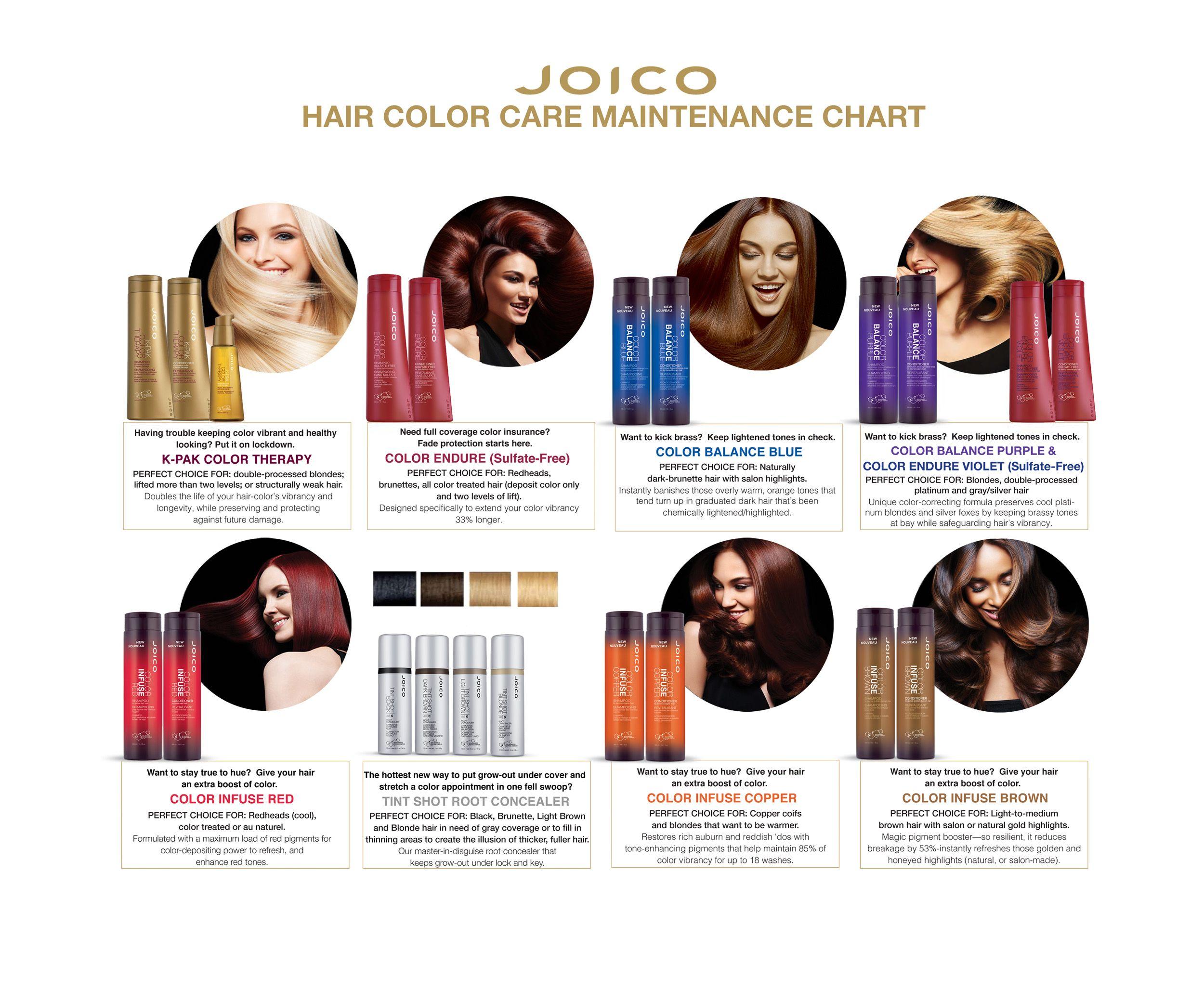 Joico Hair Color Care Maintenance Chart