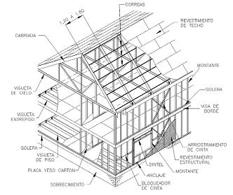 baja ringan wikipedia steel framing la enciclopedia libre marco de acero