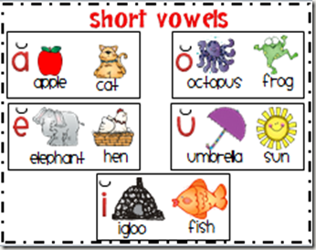 short vowels and ready to read posters https://docs.google.com ...