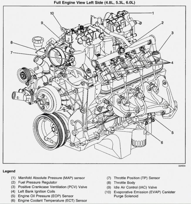 Chevy 305 Engine Wiring Diagram and Camaro Engine Diagram