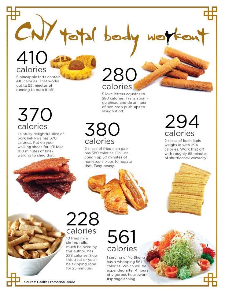 How much calories are there in your chinese new year snacks how much calories are there in your chinese new year snacks heres a handy list forumfinder Image collections