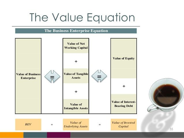the value equation 35 the business enterprise equation value of business enterprise value. Black Bedroom Furniture Sets. Home Design Ideas