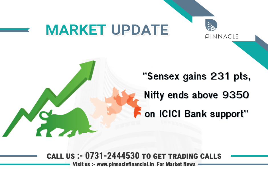 ClosingBell Benchmark indices closed higher, with the