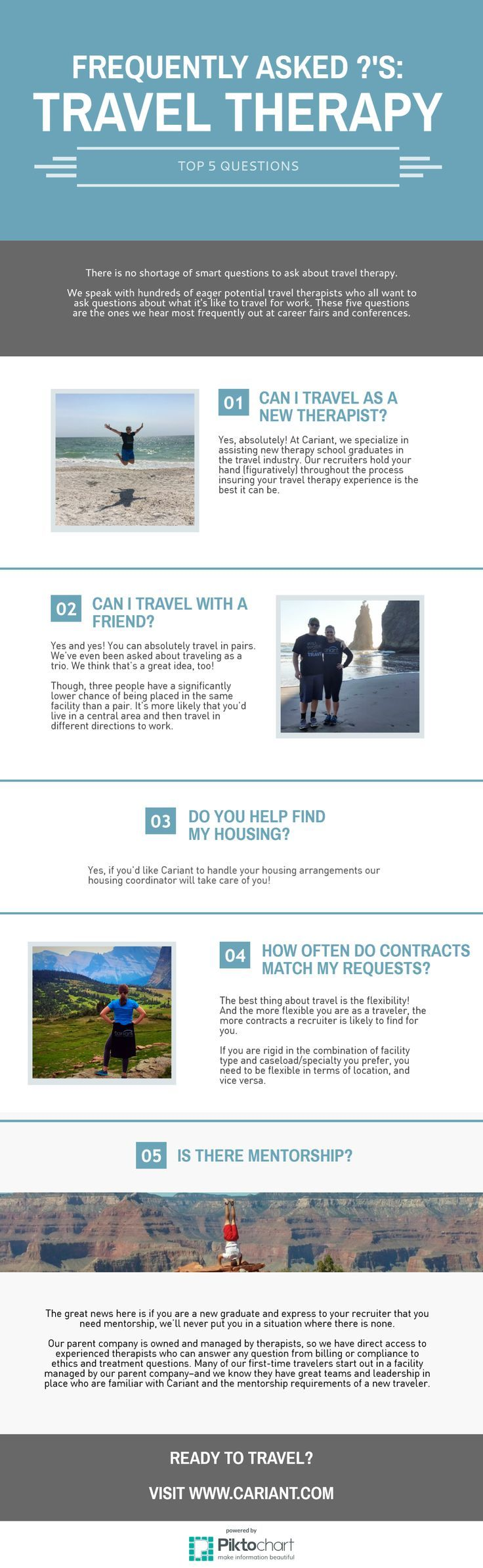 INFOGRAPHIC Frequently asked questions about travel