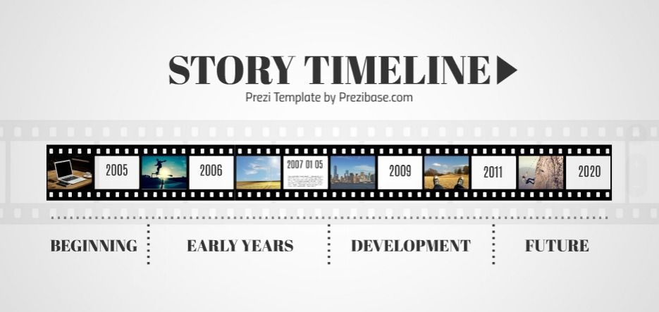 Business Timeline Growth Tree Seed To Tree Branching Prezi