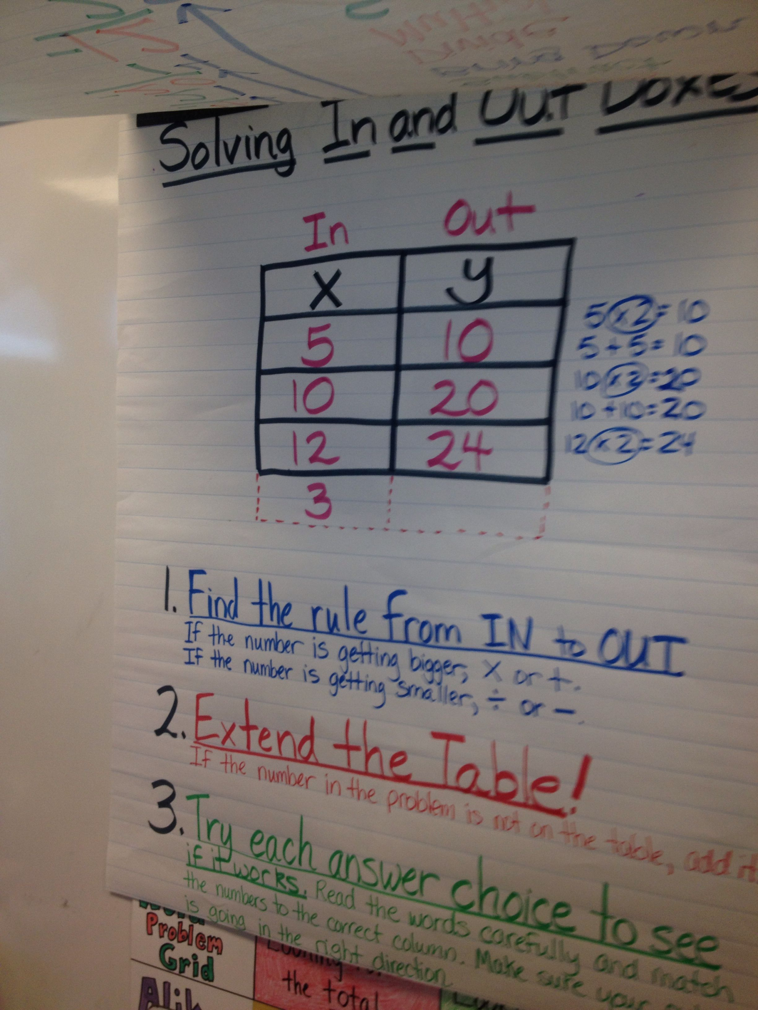 Solving In And Out Tables Math