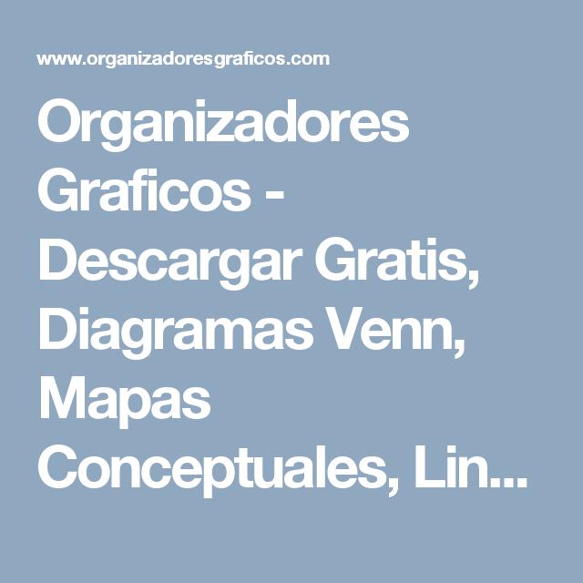 Organizadores Graficos Descargar Gratis Diagramas Venn Mapas Conceptuales Lineas De Tiempo Mentefact Mapa Conceptual Organizadores Gráficos Diagrama Venn