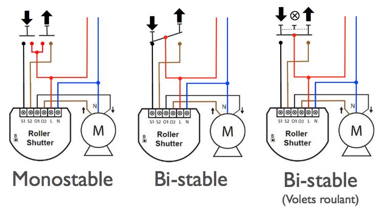 roller shutter wiring