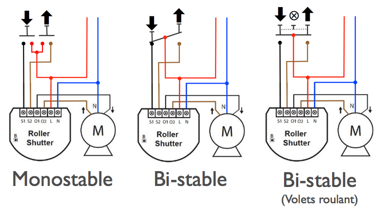 Roller Shutter Wiring Domotique Interrupteurs Domotique Diy