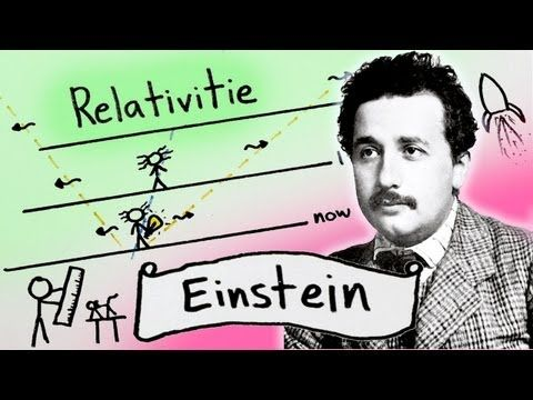 Can anyone explain to me, in simple terms, Einstein's theory of relativity?