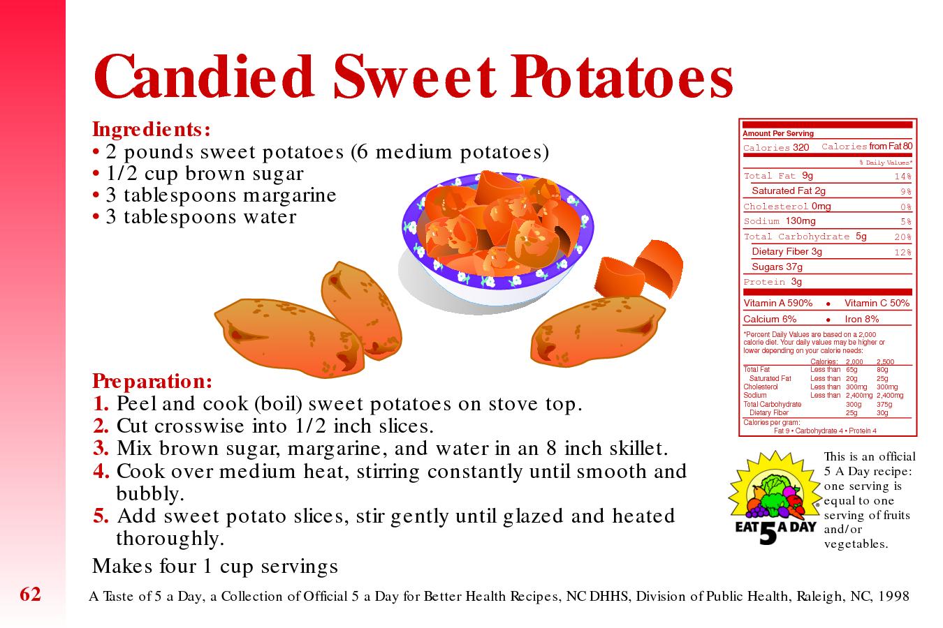 Candied Yams Recipe Soul Food Candied Yams Recipe Patti Labelle Recipes