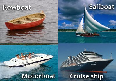 English Vocabulary With Pictures 27 Ocean Words With Images