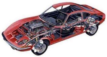 Pin By My Info On Mini Vettes Opel Gt Cutaway Classic Cars Cars