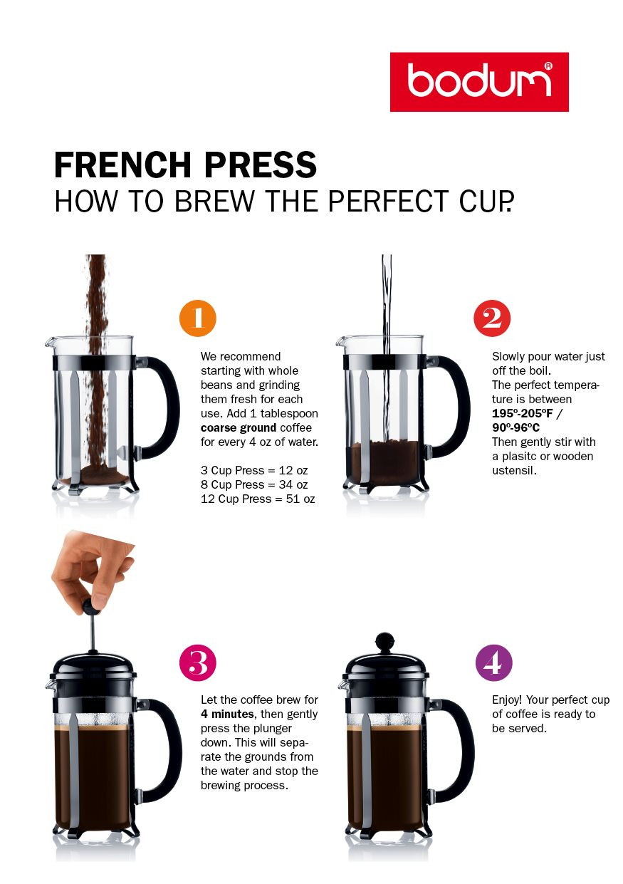 Howto Brew French Press Coffee Coffee brewing, Coffee cups