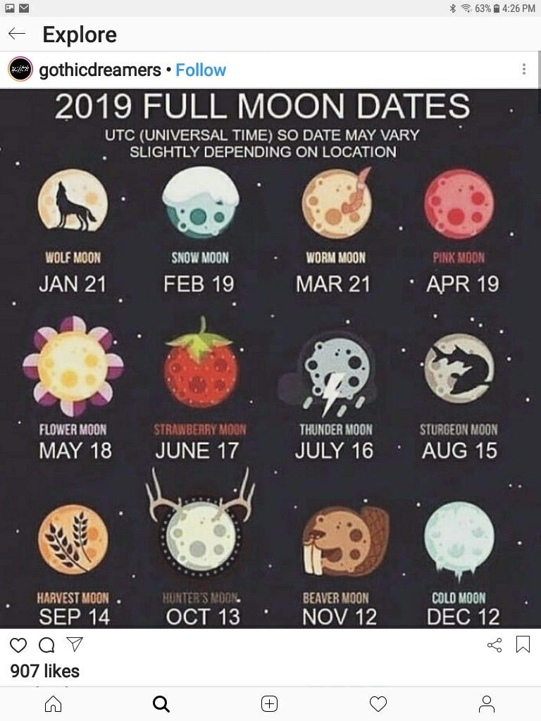 Idea By Mal On Wiccan Moon Date Moon Chart Full Moon