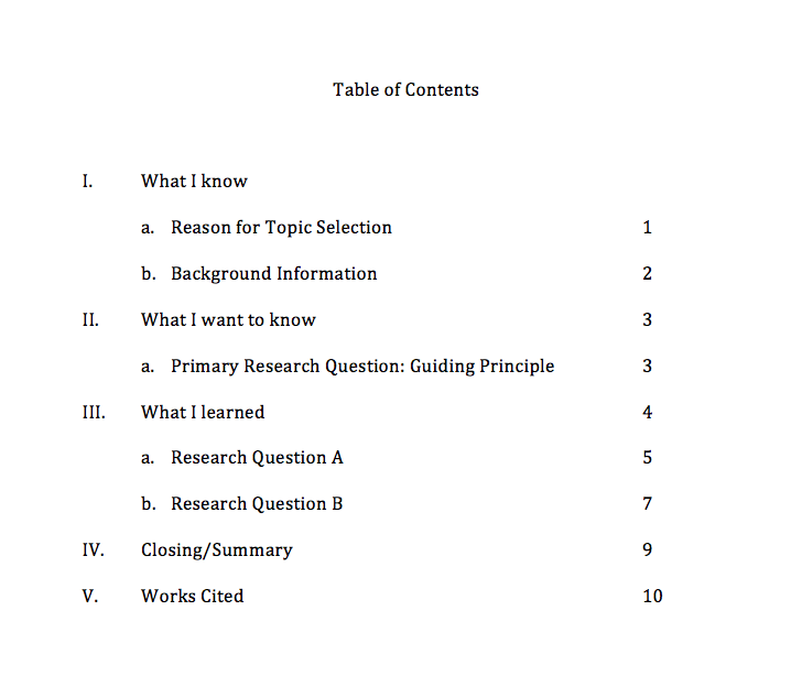 Content Of A Research Paper Essay Title Page Cover Table Contents