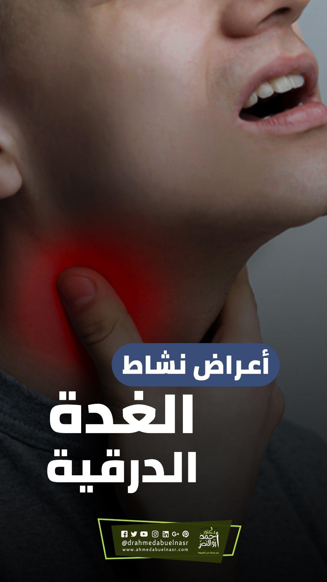 الامراض الدكتور احمد ابو النصر In 2020 Incoming Call Screenshot Incoming Call