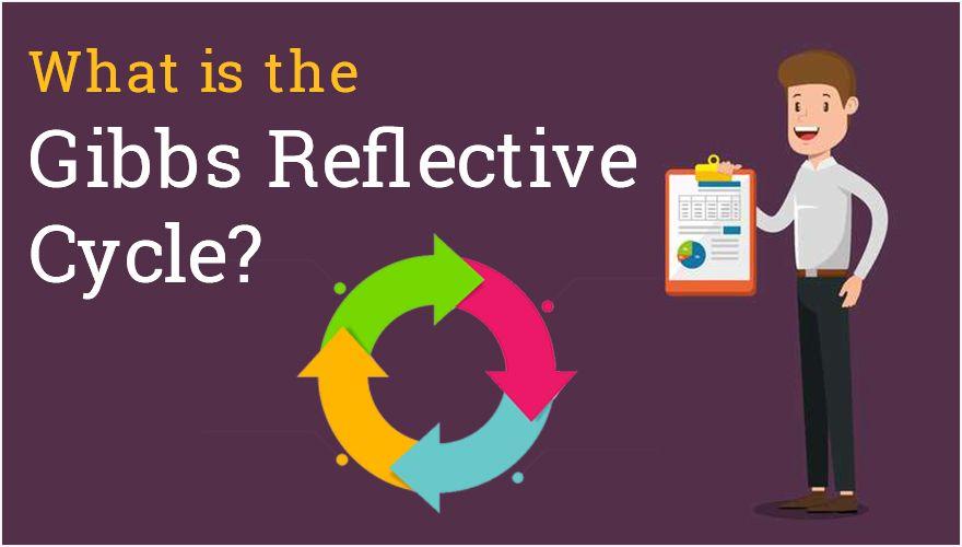 Buy a reflective essay brainly