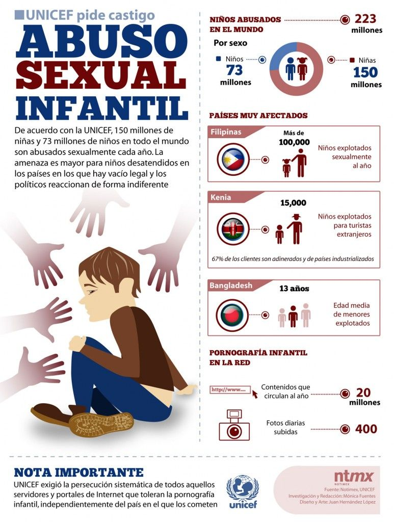 Infografia_Abuso_Sexual_Infantil | Infographics / Infografías ...