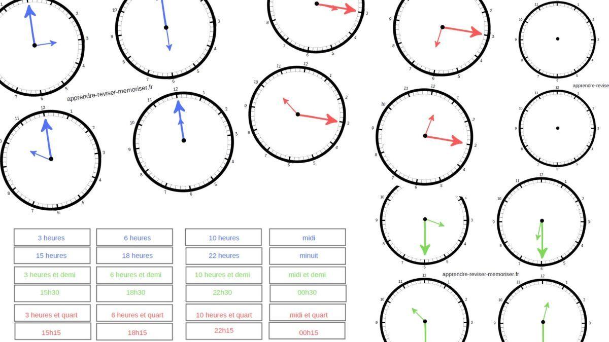 Des cadrans pour apprendre à lire l'heure | Apprendre à