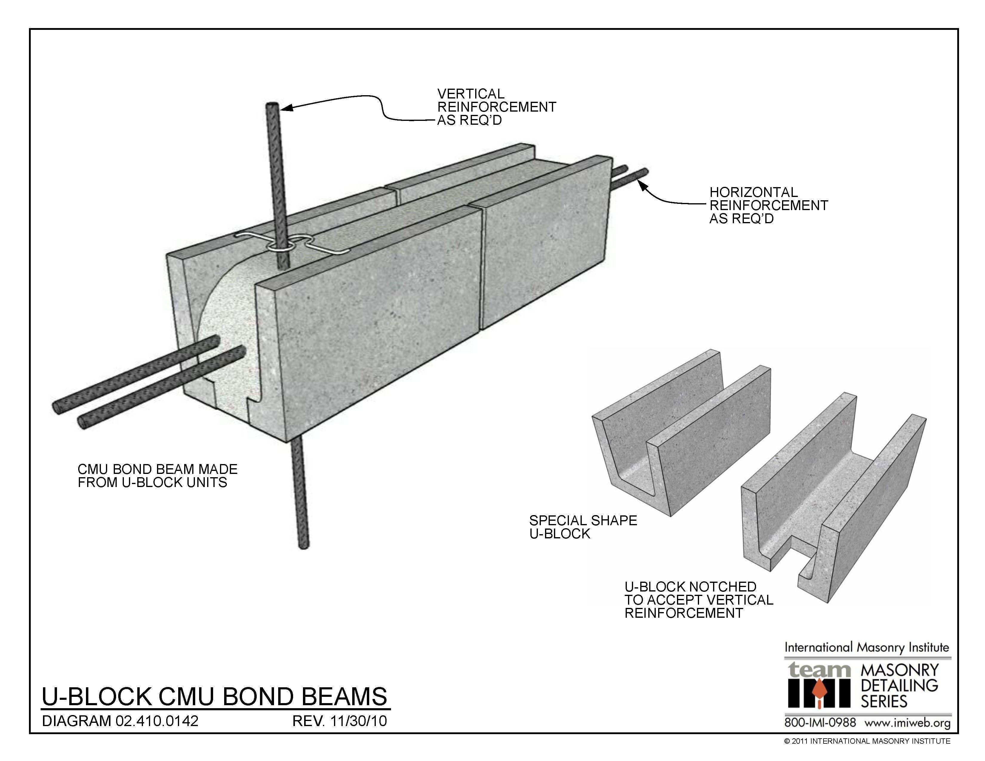 02 410 0142 U Block Cmu Bond Beams International Masonry Institute Masonry Green Building Construction Beams