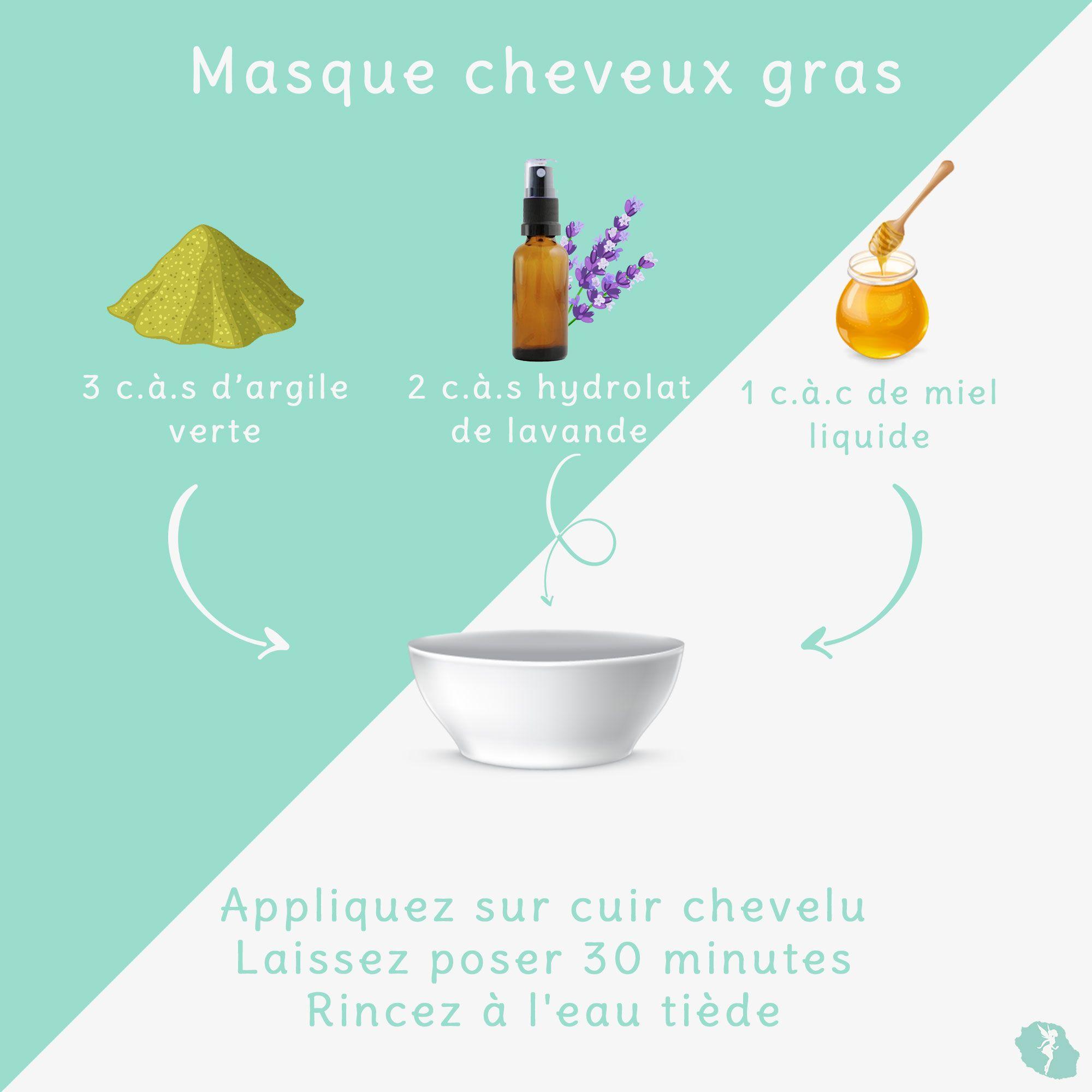 Masque Cheveux Gras Produits De Beaute Faits Maison Cheveux Gras Masque Cheveux