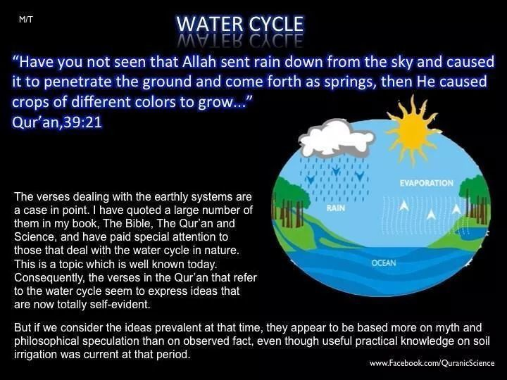 Quran Scientific Facts - Gambar Islami