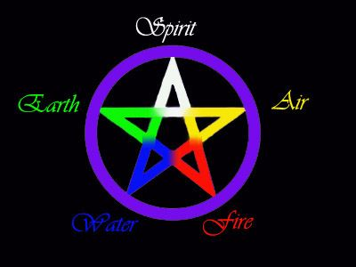 Witchcraft Pictures The Pentacle Is Also A Tool Used Inritual