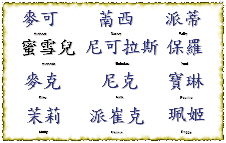 Image gallery kanji names