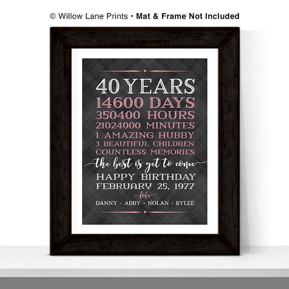 40th Birthday Gifts For Women Men Adult Gift Ideas Her Him Days