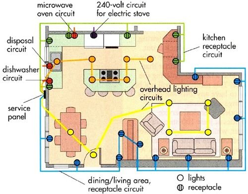 house electrical circuit layout shop Pinterest – Residential Wiring Diagrams Your Home