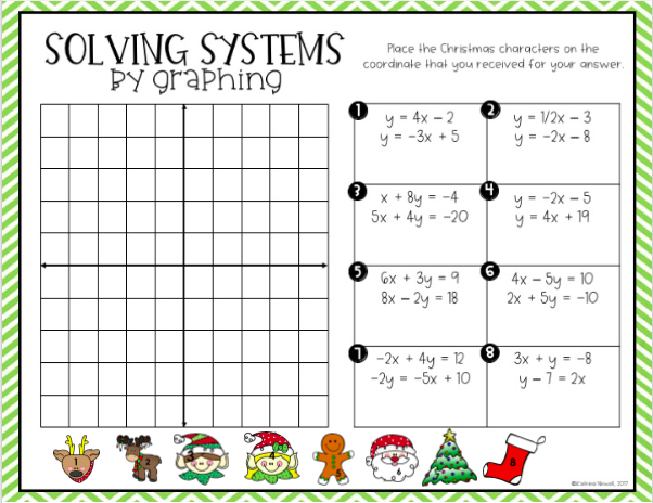Solving Systems Of Equations By Graphing Mrs Newell S Math Are You Looki Graphing Linear Equations Activities Systems Of Equations Linear Equations Activity