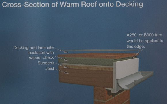 Warm Grp Flat Roof Details Mariners Way Remodel Flat