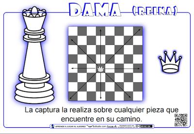 Escuela Infantil Castillo De Blanca Fichas De Ajedrez Para Colorear Ajedrez Movimientos Del Ajedrez Jugadas De Ajedrez
