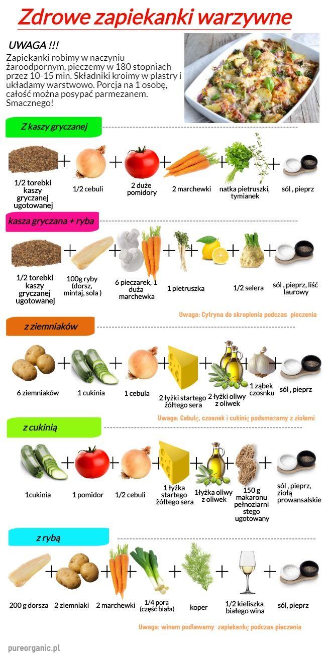 Zdrowe Zapiekanki Warzywne Obiad Dietas