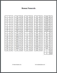 Roman Numerals Conversion Chart - Free printable chart for