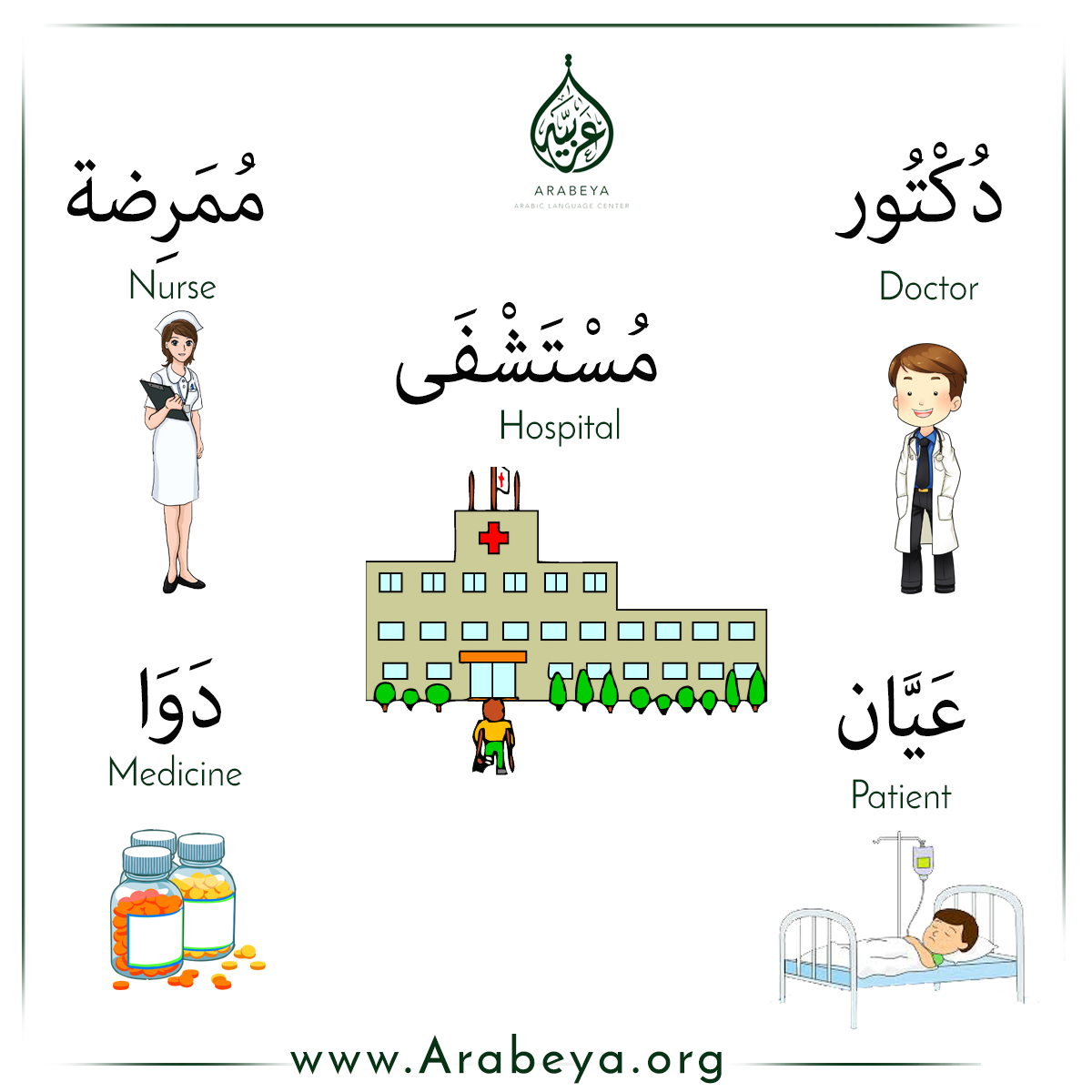 5 Egyptian Words You Can Use Them In The Hospital