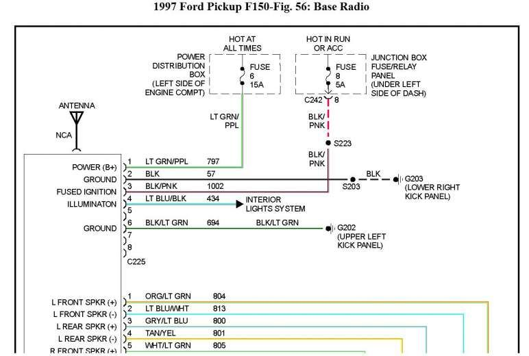 10 1997 Ford F 150 Car Stereo Wiring Diagram Ford F150 F150 Ford