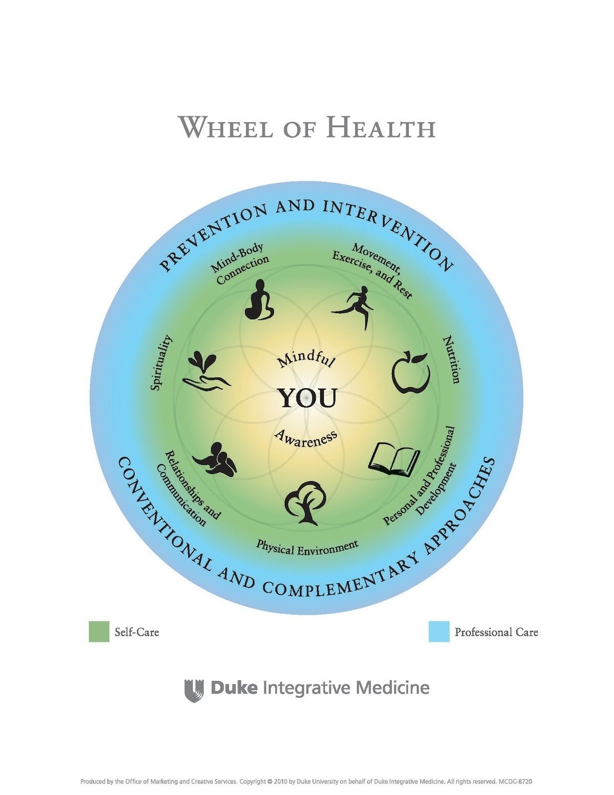 Physical And Occupational Therapy Is So Much More Than