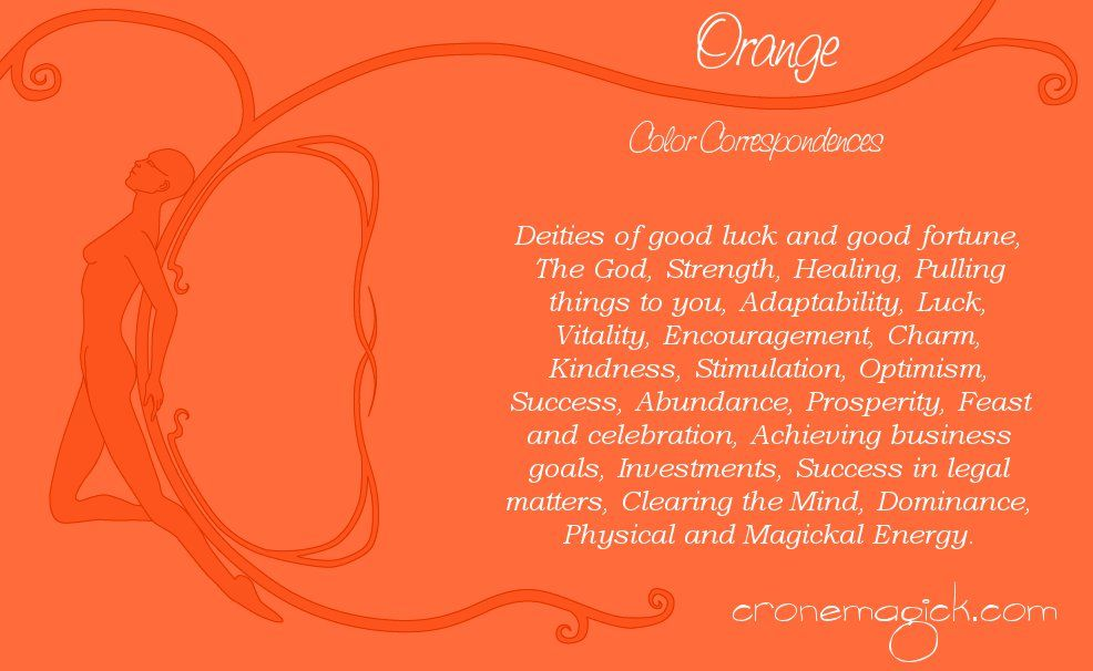 Top Five Chakra Candles Color Meanings - Circus