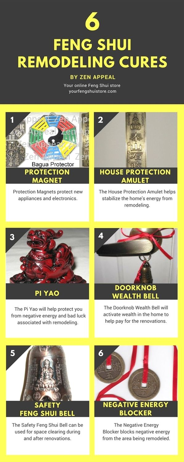 infographic feng shui. Feng Shui Remodeling Infographic. Remodeling, Renovation And Construction Cures. Http: Infographic